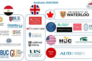 graduates 2019-2020 Universities_updated